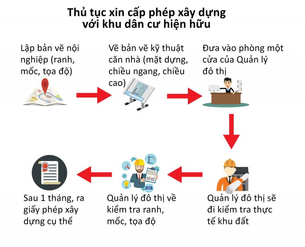 cap-phep-xay-dung-09